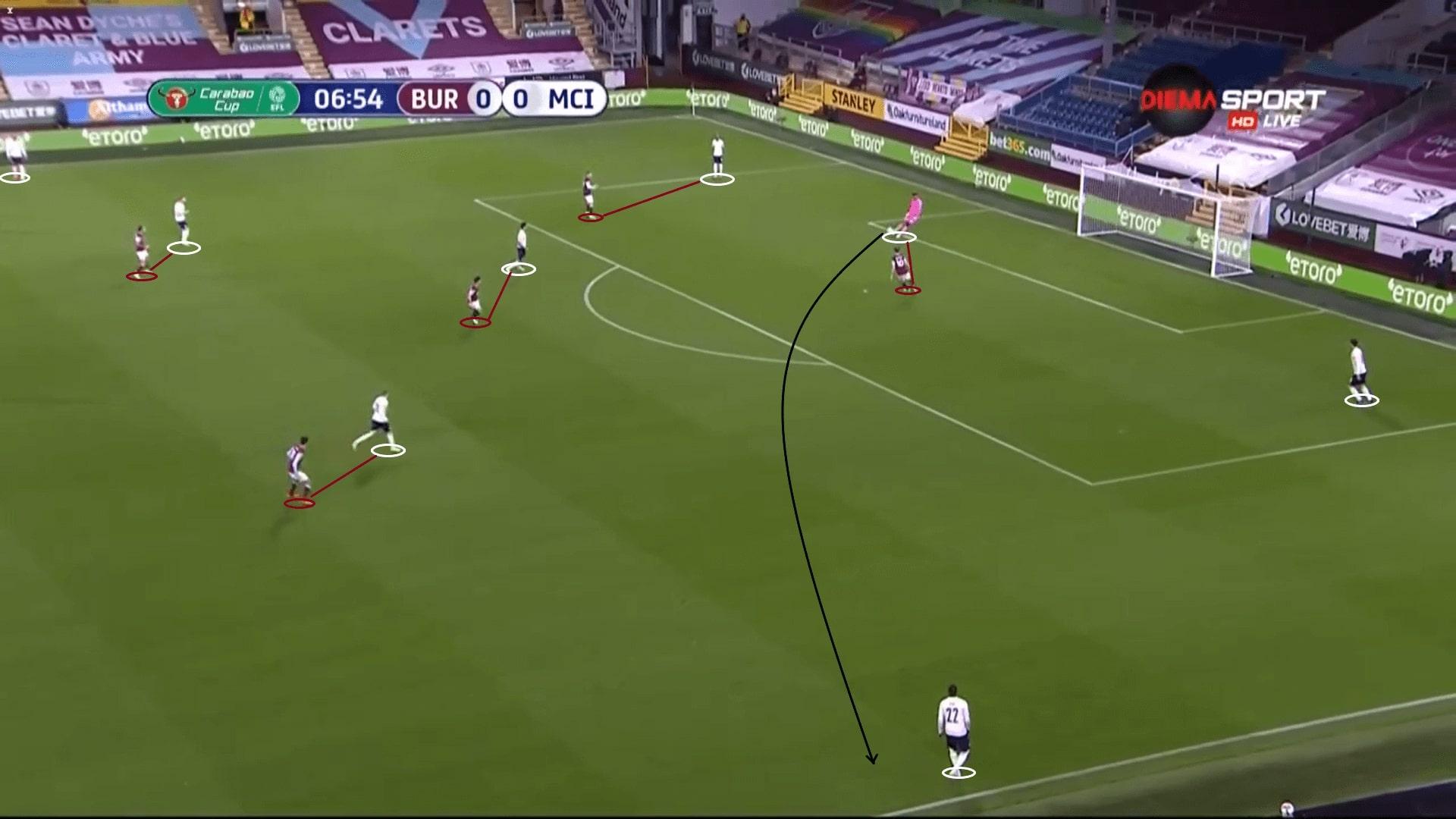 EFL Cup 2020/21: Burnley vs Manchester City - tactical analysis tactics