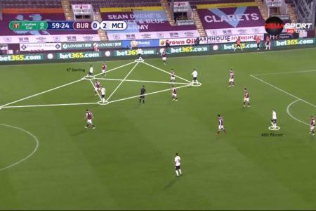 EFL Cup 2020/21: Burnley vs Manchester City - tactical analysis - tactics