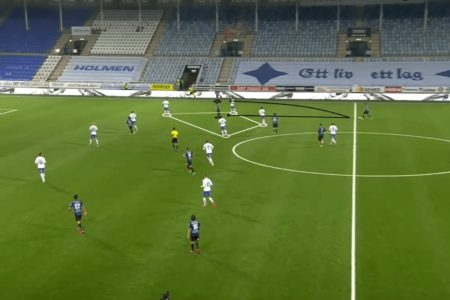 Allsvenskan 2020: IFK Norrkoping vs Sirius - tactical analysis - tactics