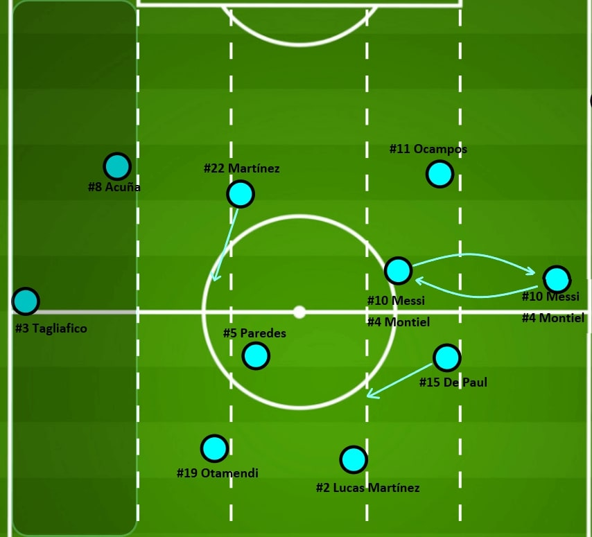 2022 FIFA World Cup qualification (CONMEBOL): Argentina vs Ecuador - tactical analysis - tactics