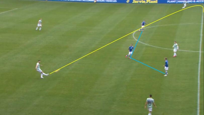 Scottish Premiership 2020/21: St.Johnstone vs Celtic - tactical analysis tactics