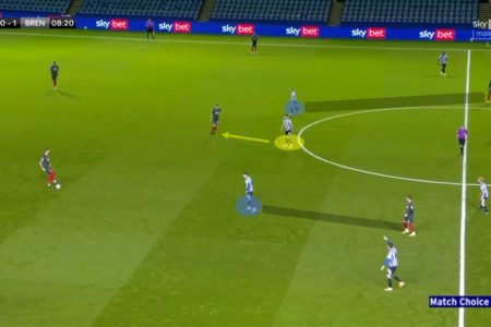 EFL Championship 2020/21: Sheffield Wednesday vs Brentford - tactical analysis - tactics