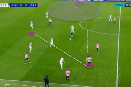 UEFA Champions League 2020/21: Juventus vs Barcelona - tactical analysis - tactics
