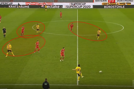 DFL Super Cup 2020/21: Bayern Munich vs Borussia Dortmund- tactical analysis tactics