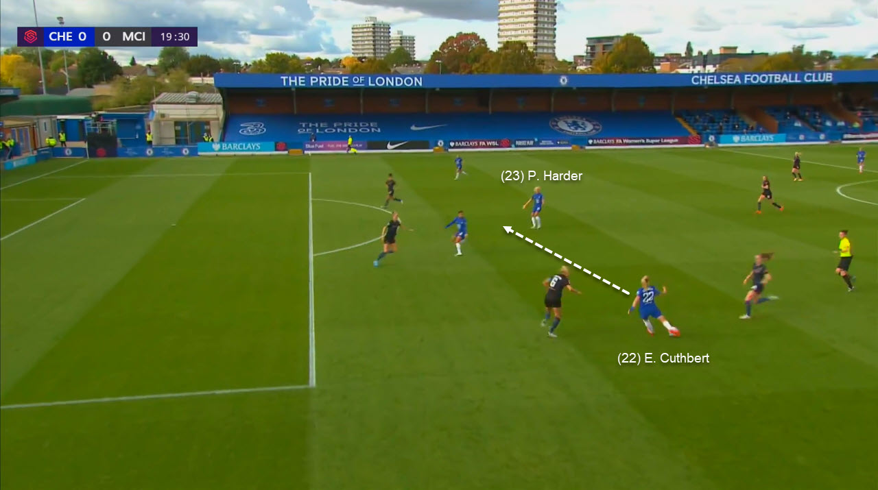 FAWSL 2020/2021: Chelsea Women vs Manchester City Women - tactical analysis tactics
