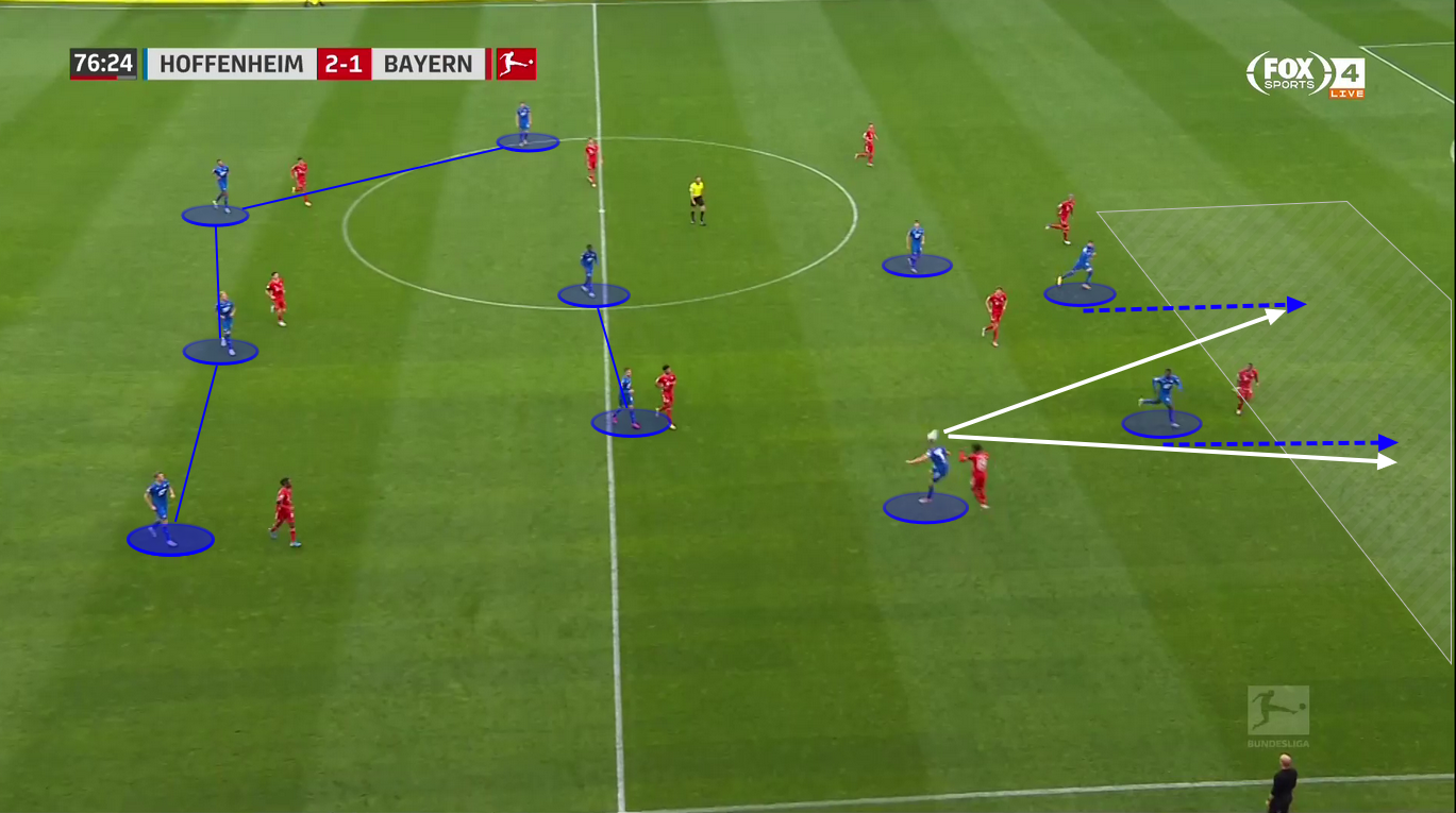 Bundesliga 2020/21: TSG Hoffenheim vs. Borussia Dortmund - tactical preview - tactics analysis