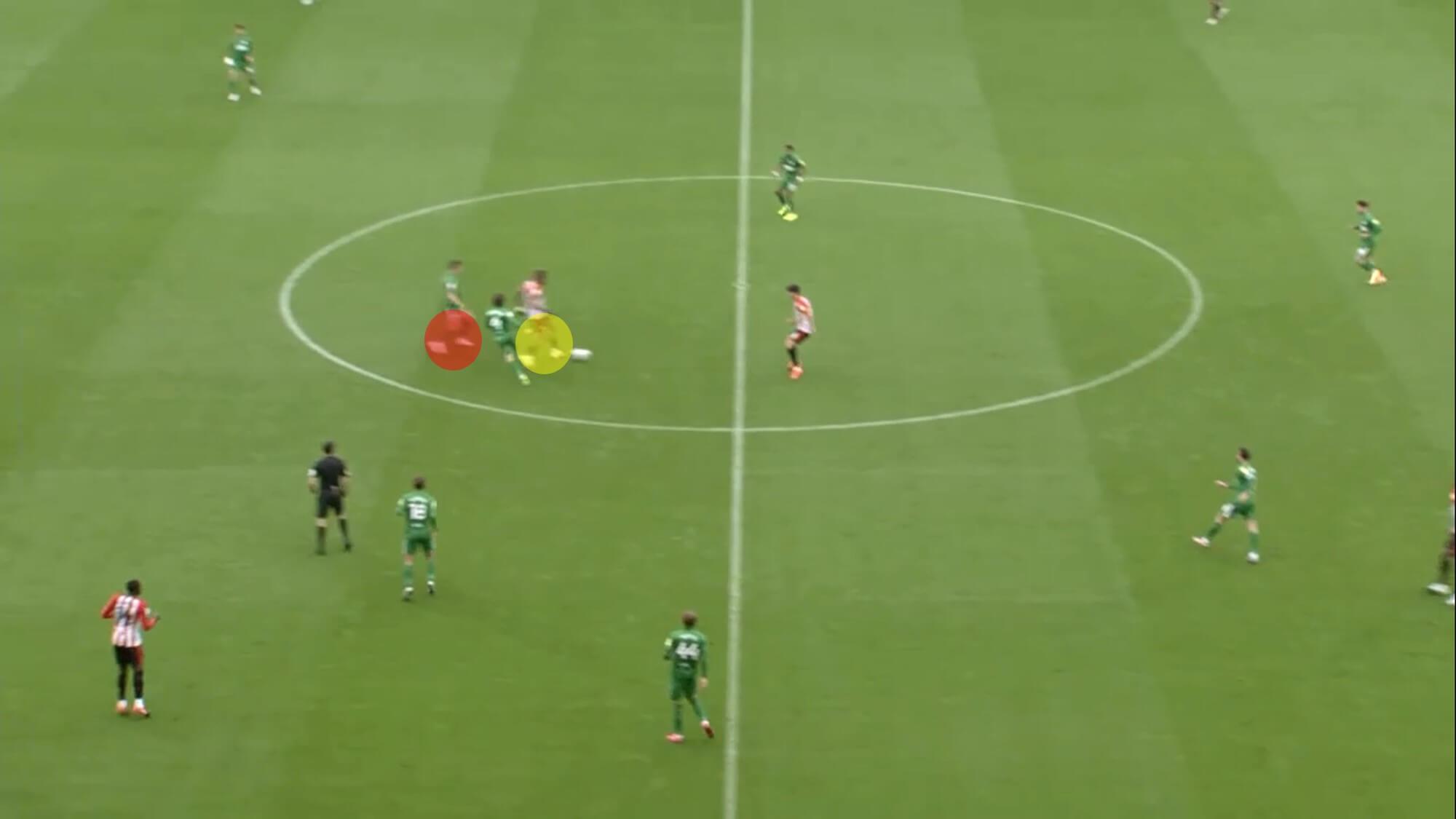 EFL Championship 2020/21: Brentford vs Preston North End - tactical analysis - tactics