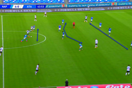 Serie A 2020/2021 - Napoli vs Atalanta - tactical analysis tactics