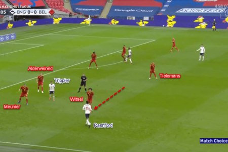 UEFA Nations League 2020/21: England vs Belgium - Tactical Analysis Tactics
