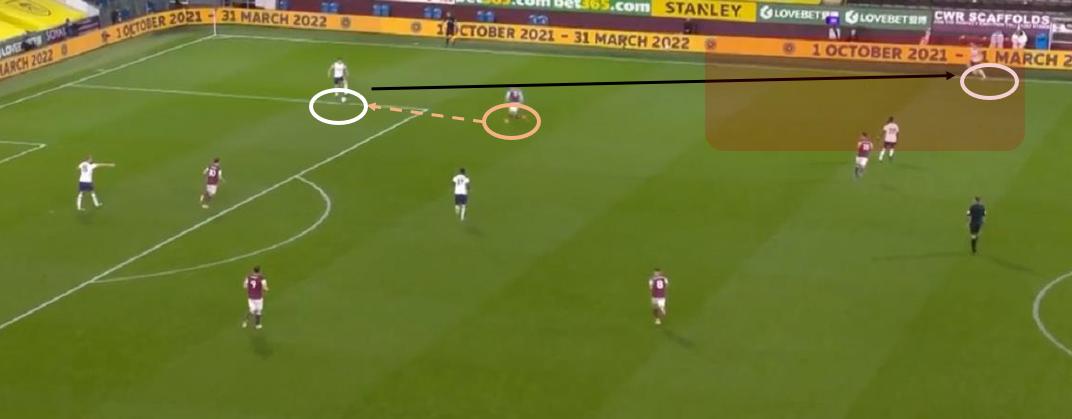 Premier League 2020/21: Burnley vs Totteham Hotspur - tactical analysis tactics