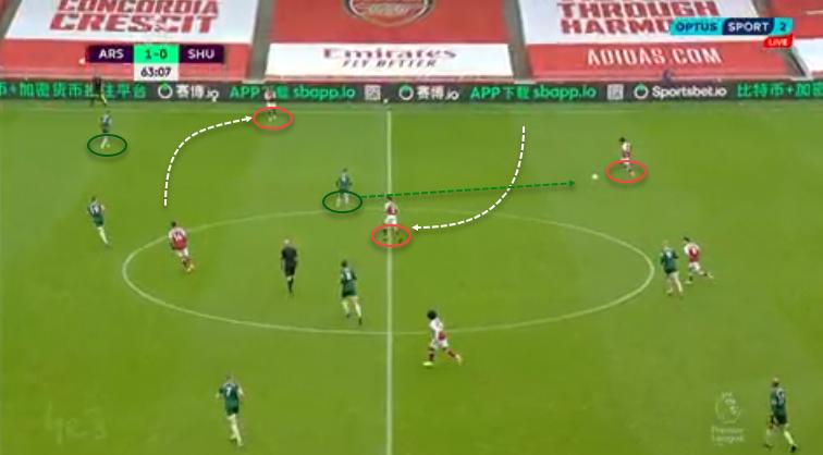 Premier League 2020/21: Arsenal vs Sheffield United - Tactical analysis - tactics