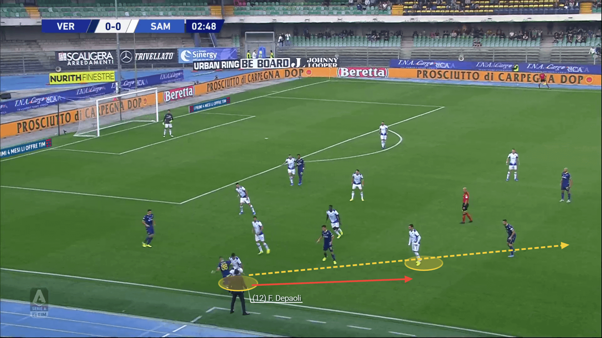 Atalanta: How their new signings could enhance their performance - scout report - tactical analysis tactics