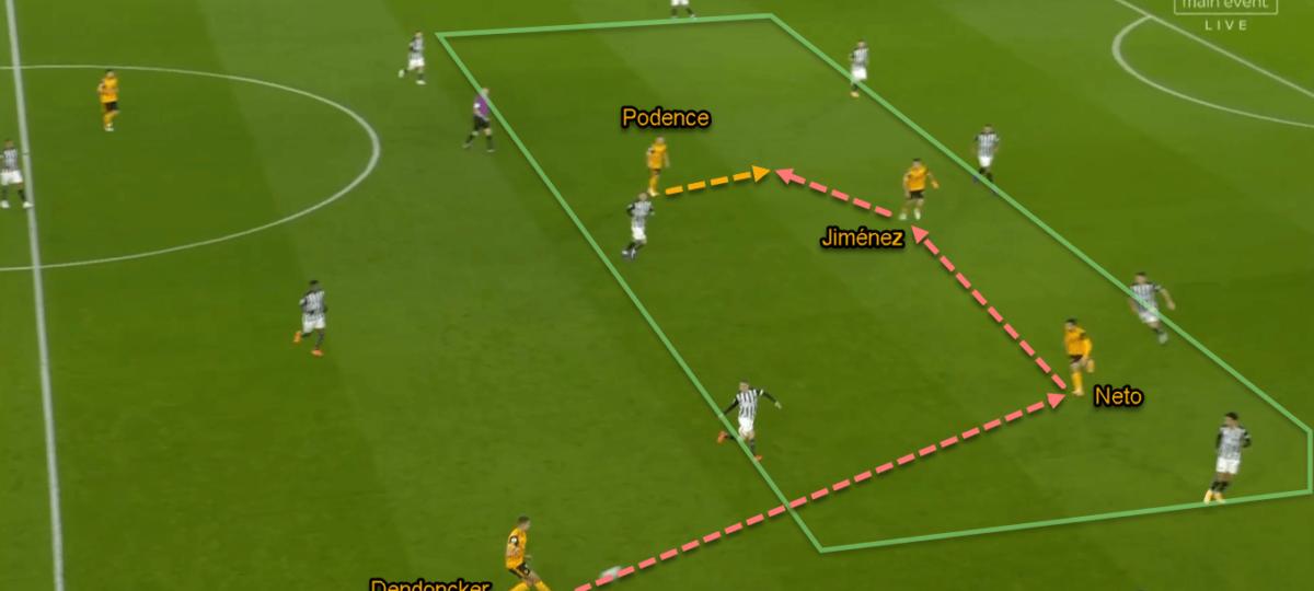 Premier League 2020/21: Wolverhampton Wanderers vs Newcastle United - Tactical Analysis Tactics