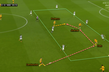 Premier League 2020/21: Wolverhampton Wanderers vs Newcastle United - Tactical Analysis Tactics