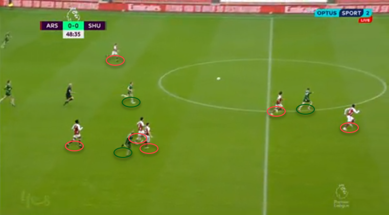 Premier League 2020/21: Arsenal vs Sheffield United - Tactical analysis - tactics
