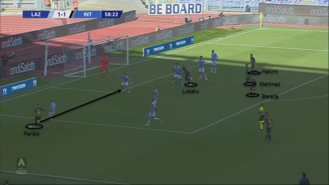 Serie A 2020/21: Lazio vs Inter - tactical analysis tactics