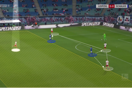 Bundesliga 2020/21: RB Leipzig vs. Schalke 04 - tactical analysis tactics