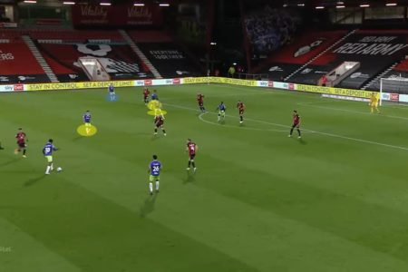 EFL Championship 2020/21: Bournemouth vs Bristol City - tactical analysis - tactics