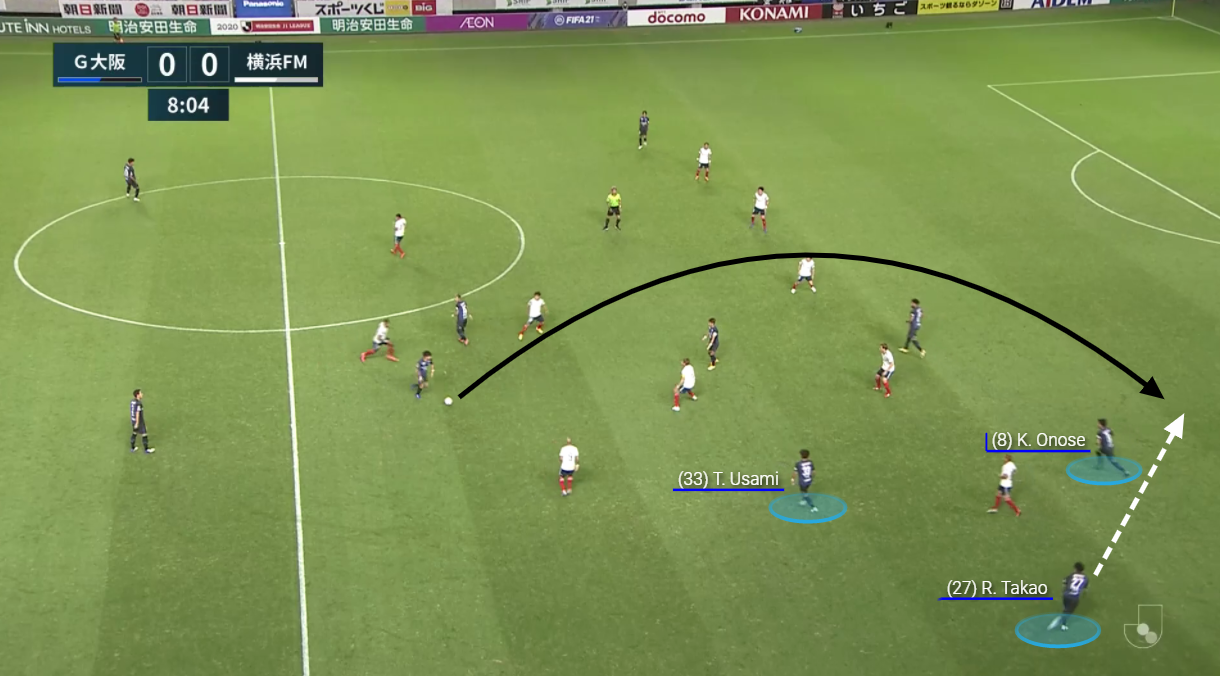 J1 League 2020: Gamba Osaka vs Yokohama F. Marinos – tactical analysis tactics