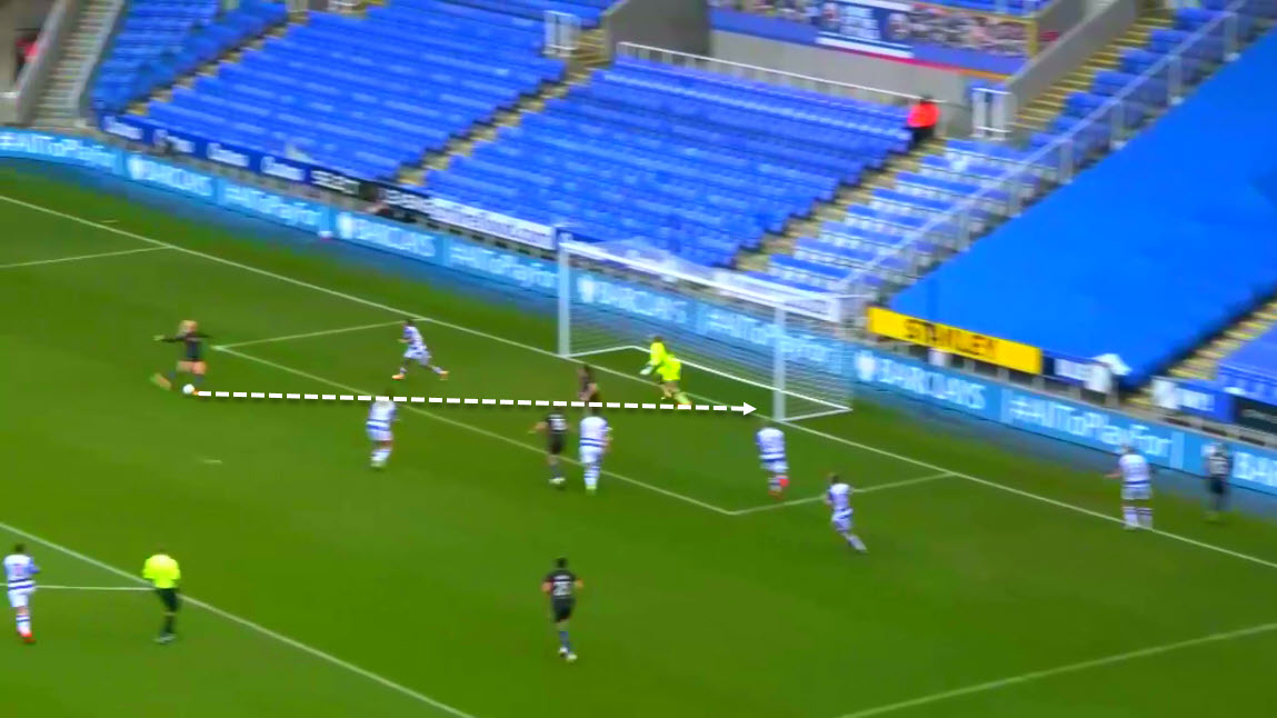 FAWSL 2020/2021: Reading vs Manchester City - tactical analysis tactics