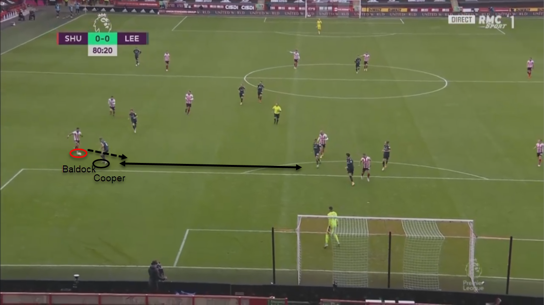 Leeds United 19/20: Assessing their defensive tactics - scout report - tactical analysis tactics