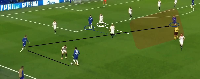 UEFA Champions League 2020/21: Chelsea vs Sevilla - tactical analysis tactics