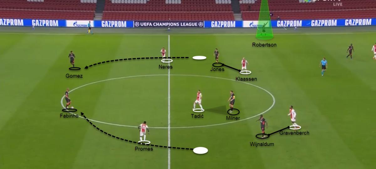 UEFA Champions League 2020/21: Ajax vs Liverpool ...