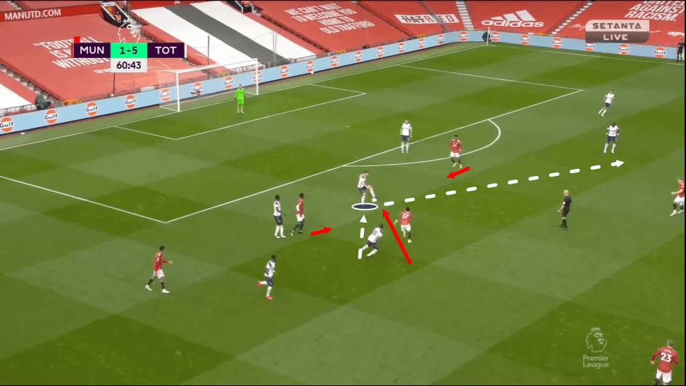 Tottenham Hotspur 2020/21: Has Hojbjerg unlocked the potential of Ndombele? - scout report tactics