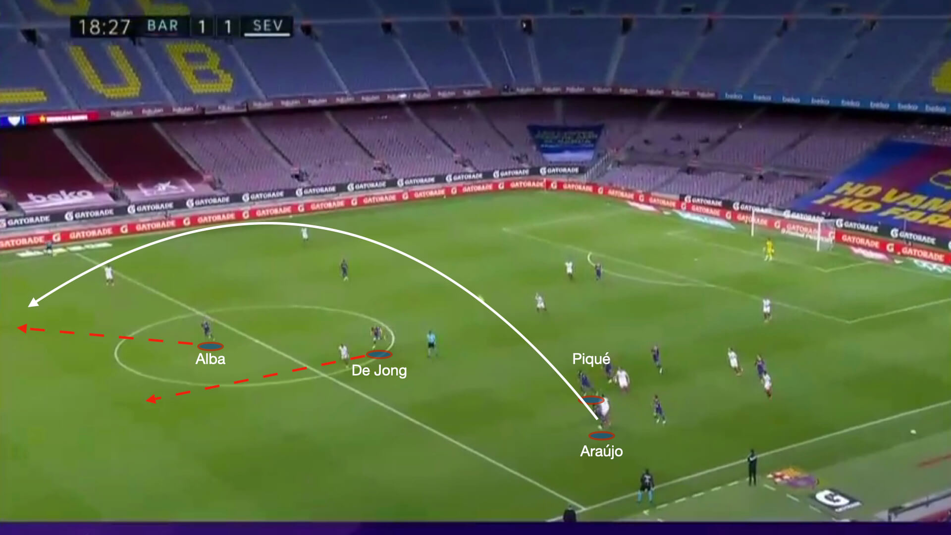 Barcelona vs Sevilla 2020/21 - tactical analysis tactics