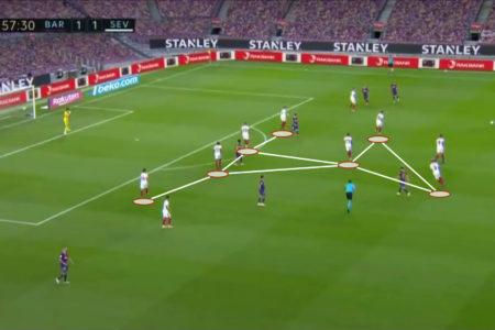 Barcelona vs Sevilla 2020/21 - tactical analysis tactics