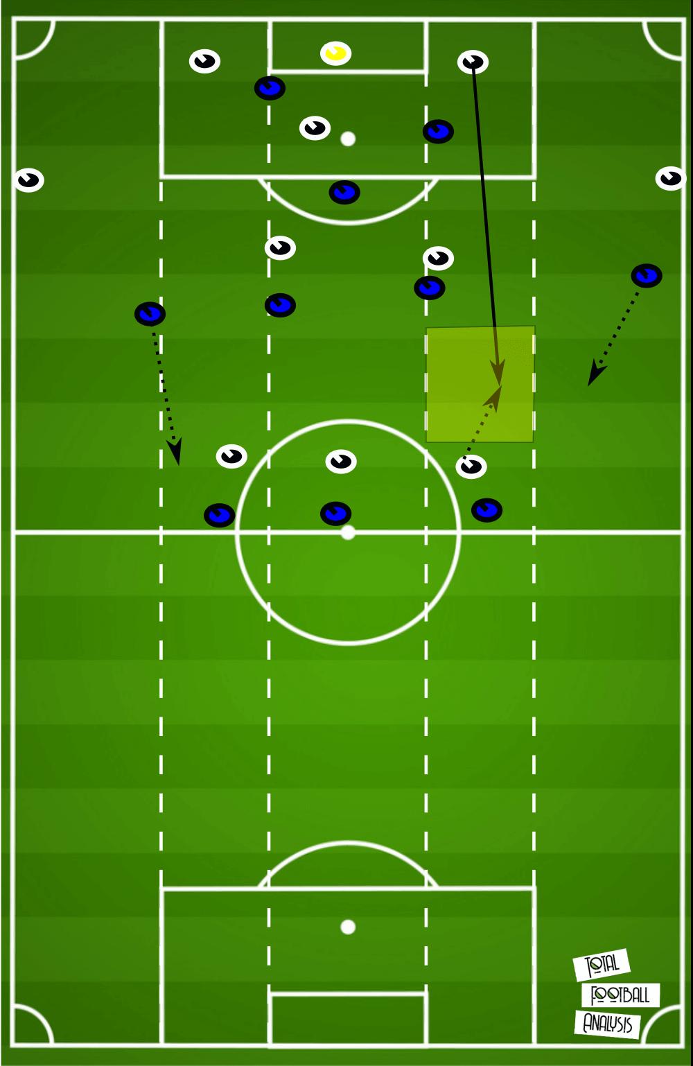 UEFA Champions League 2020/21: Inter vs Borussia Mönchengladbach - tactical analysis tactics