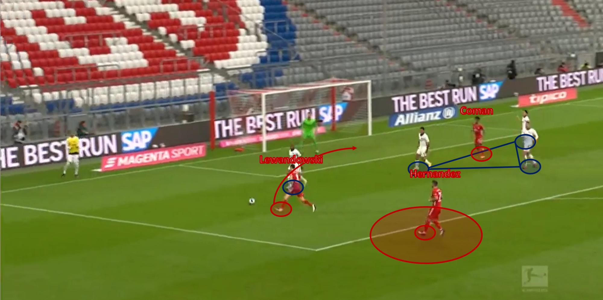 Bundesliga 2020/21: Bayern Munich vs Eintracht Frankfurt – tactical analysis