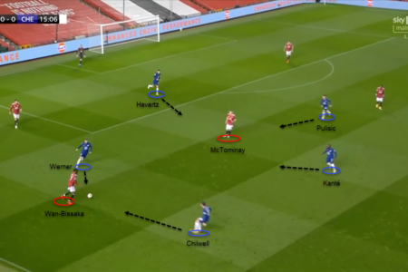 Premier League 2020/21: Manchester United vs Chelsea – tactical analysis tactics