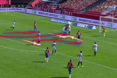 La Liga 2020/21: Granada vs Sevilla - tactical analysis tactics