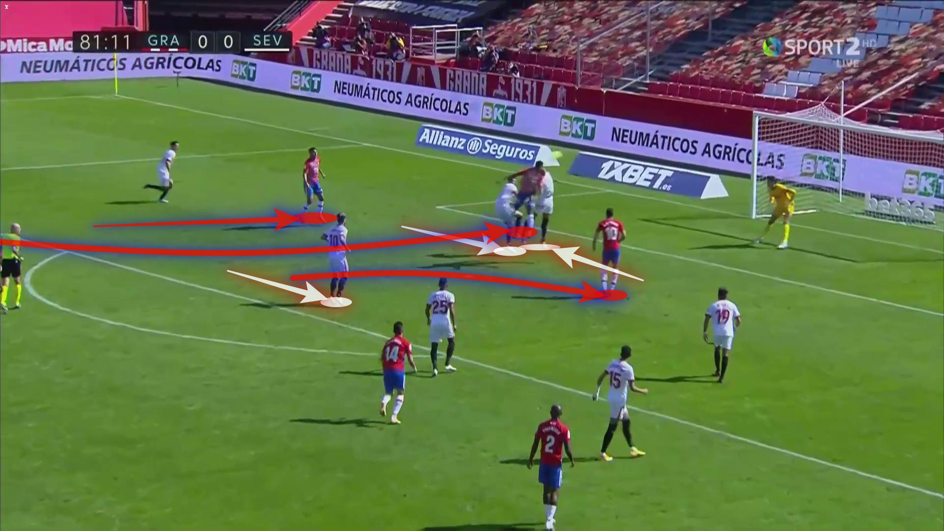 La Liga 2020/21: Granada vs Sevilla - tactical analysis tactics