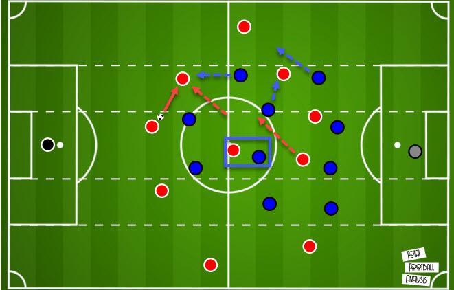 La Liga 2020/21: Getafe vs Barcelona - tactical analysis - tactics