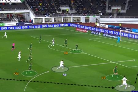UEFA Nations League 2020/21: Finland v Ireland - tactical analysis analysis