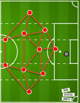Barcelona 2020/21: De Jong's role in Koeman's system - scout report - tactical analysis - tactics