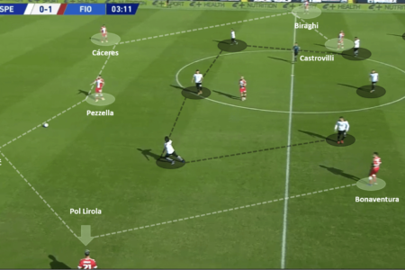 Serie A 2020/21: Spezia vs Fiorentina – tactical analysis tactics