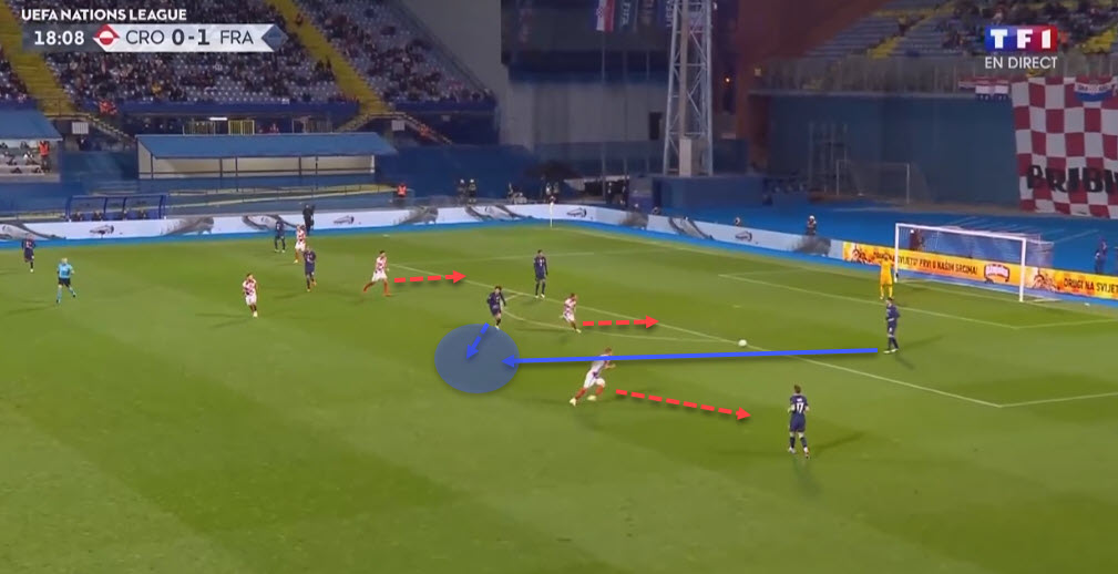 UEFA Nations League 2020/21: Croatia vs France - tactical analysis - tactics