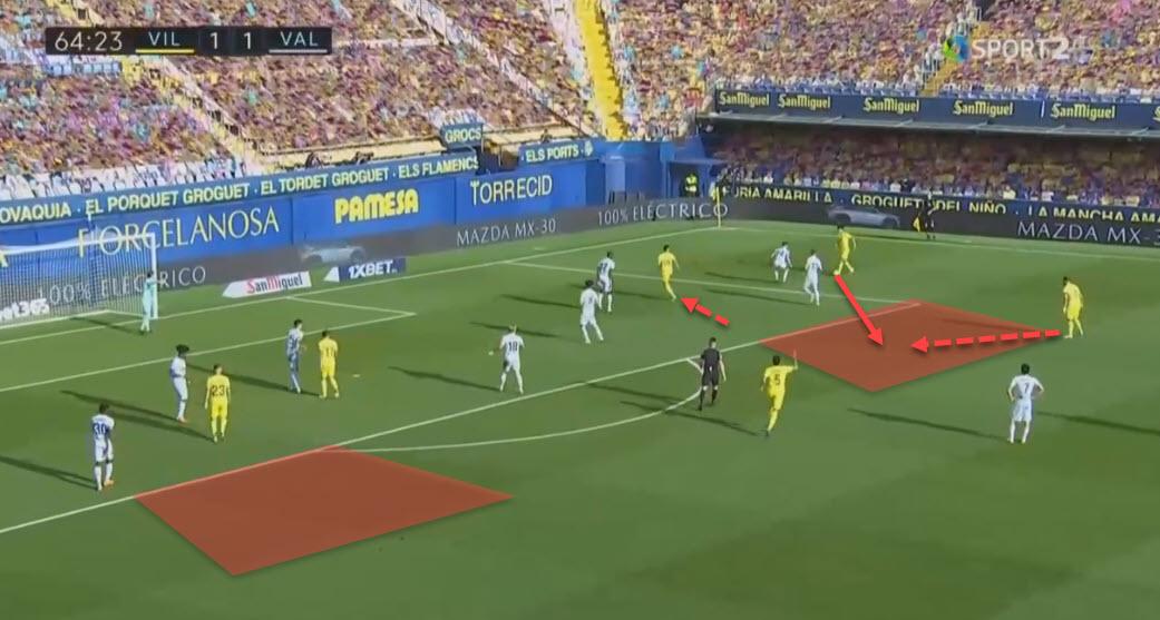 La Liga 2020/21: Villarreal vs Valencia - tactical analysis - tactics