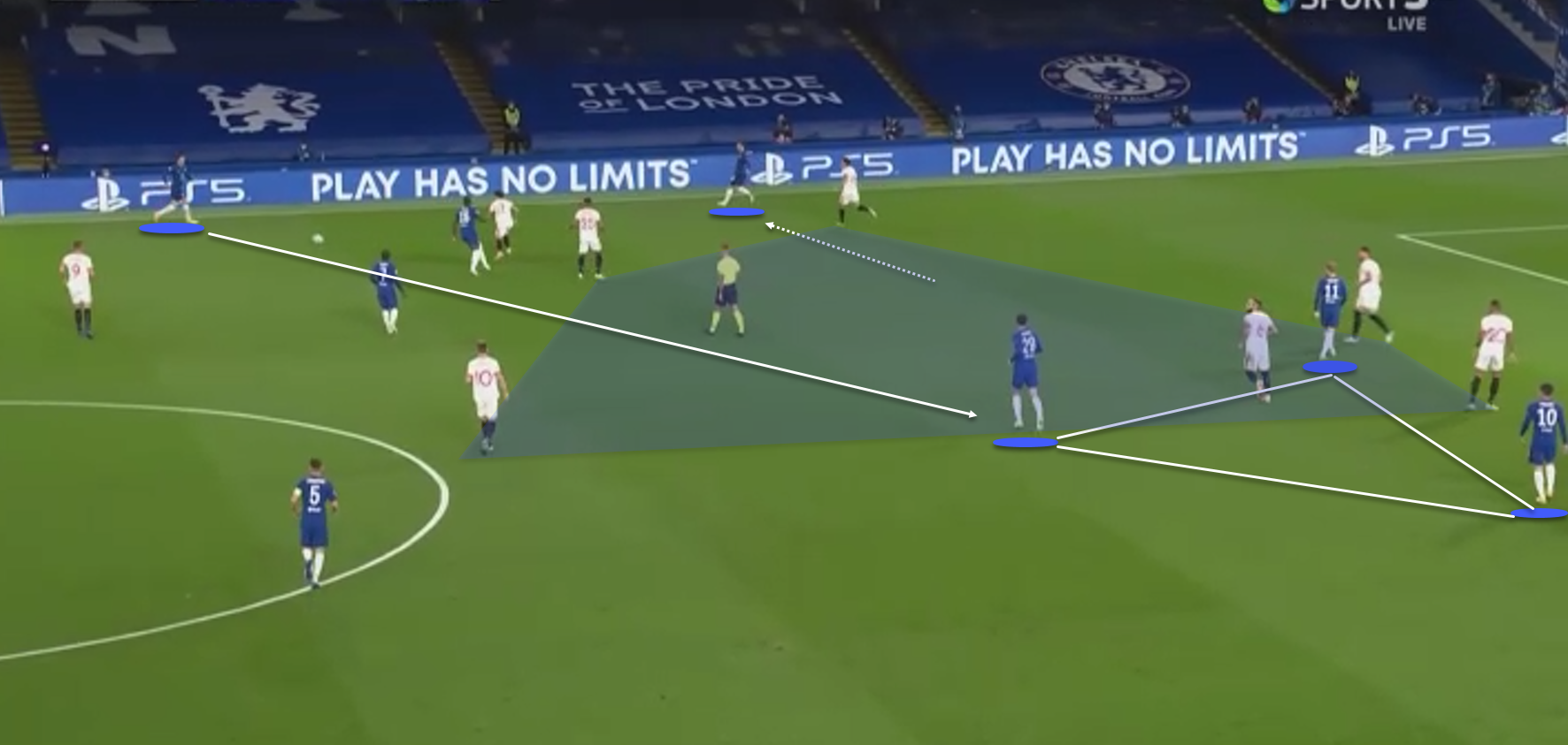 English Premier League 2020/21: Manchester United Vs Chelsea - tactical preview