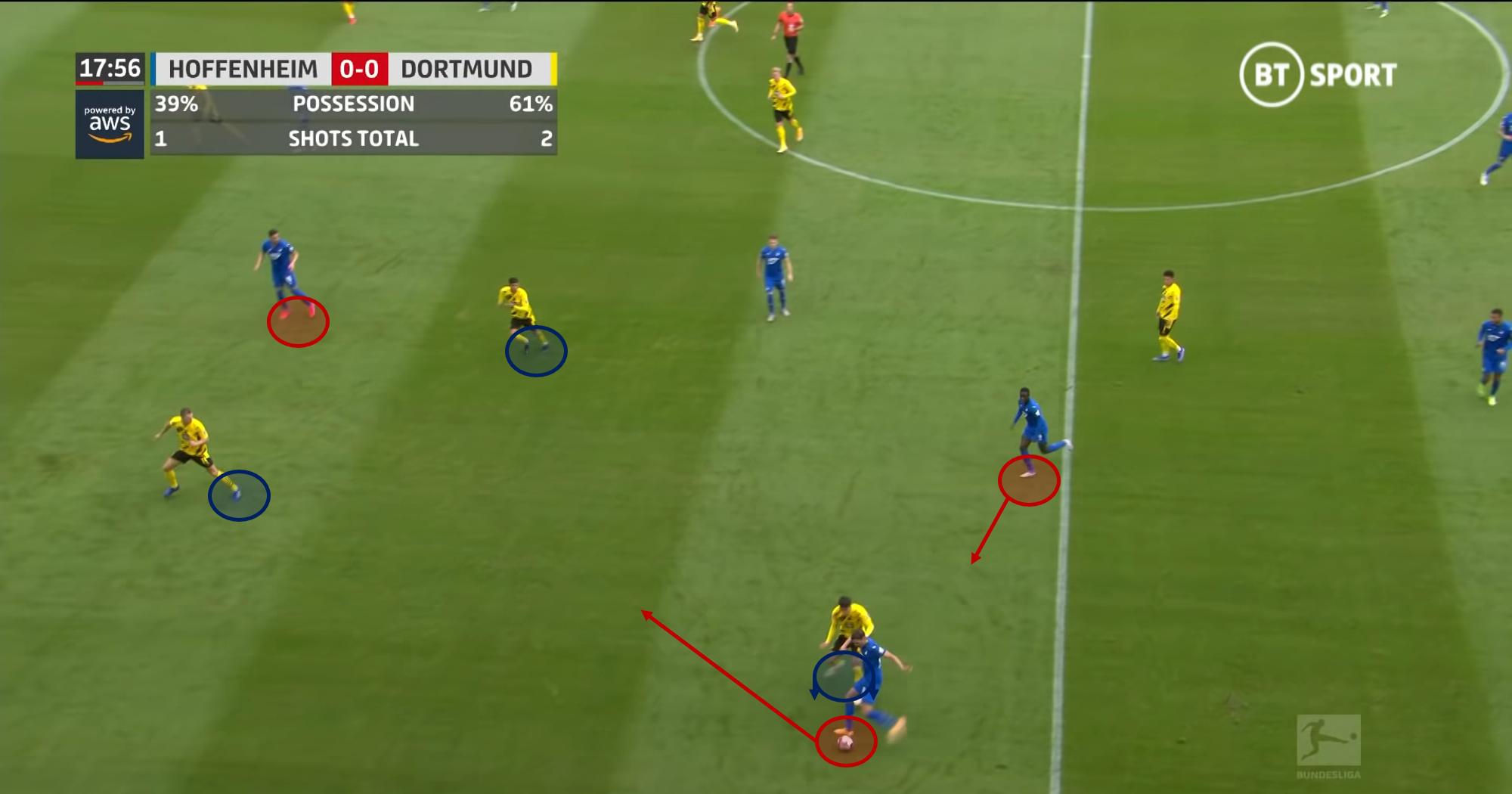Bundesliga 2020/21: TSG Hoffenheim vs Borussia Dortmund – tactical analysis - tactics