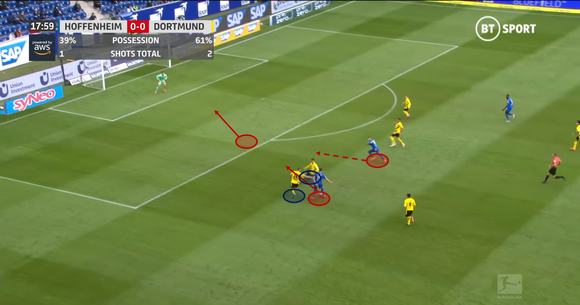 Bundesliga 2020/21: TSG Hoffenheim vs Borussia Dortmund – tactical analysis - tactics