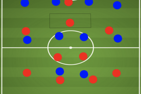 Tactical Theory: The death of the number 10 - tactical analysis - tactics