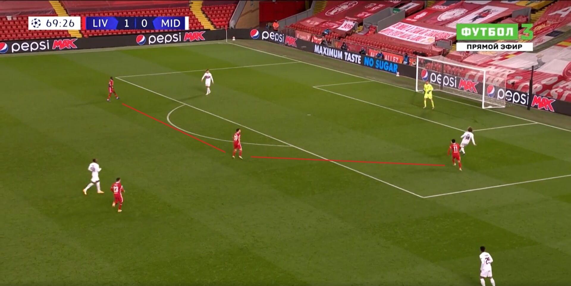 UEFA Champions League 2020/2021: Liverpool v Midtjylland - tactical analysis tactics
