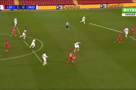 UEFA Champions League 2020/2021: Liverpool v Midtjylland - tactical analysis tactics