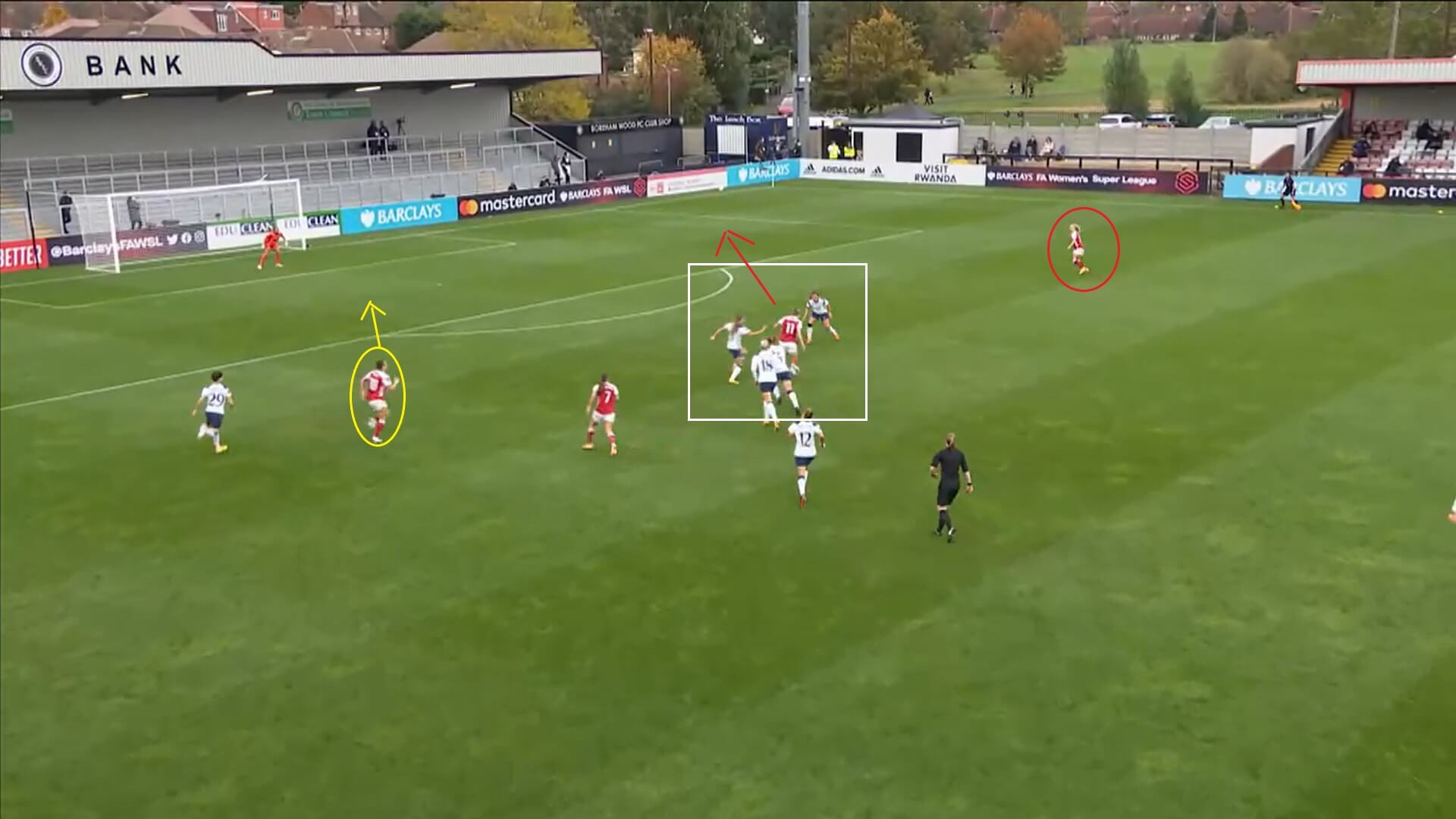 FAWSL 2020/2021: Arsenal Women v Tottenham Hotspur Women - tactical analysis tactics
