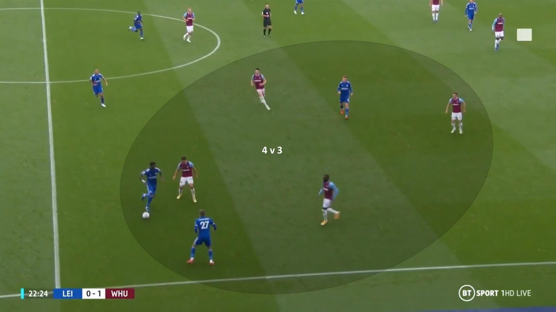 Premier League 2020/21: Leicester City vs West Ham United - tactical analysis tactics