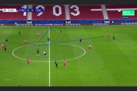 UEFA Champions League 2020/21: Atletico Madrid vs RB Salzburg - tactical analysis tactics